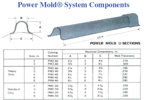 powermold-conduit-guard