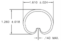 Guy Guard - Flanged-Lip Diagram