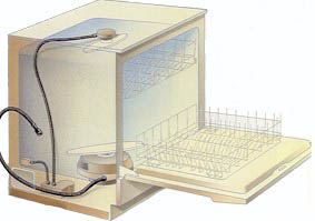 dishwasher diagram